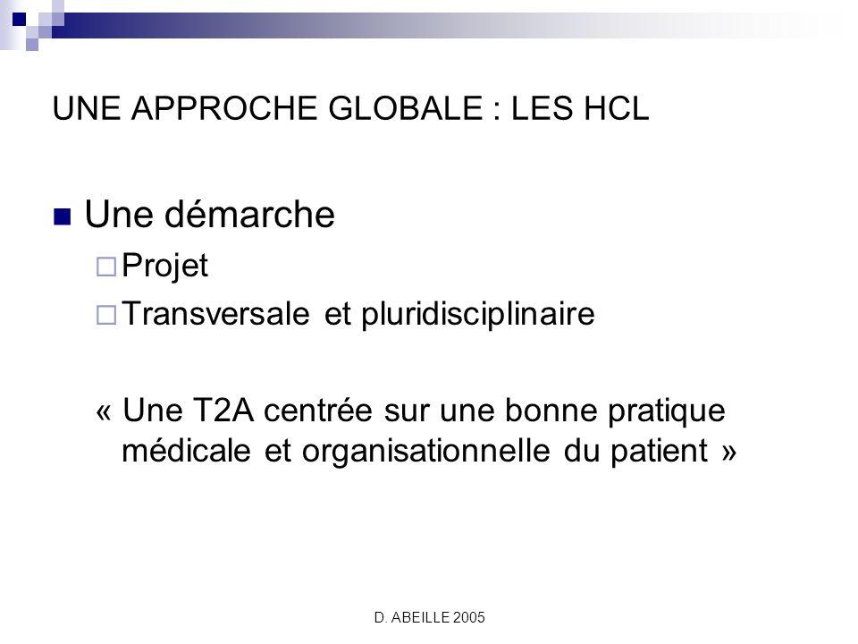 UNE APPROCHE GLOBALE : LES HCL