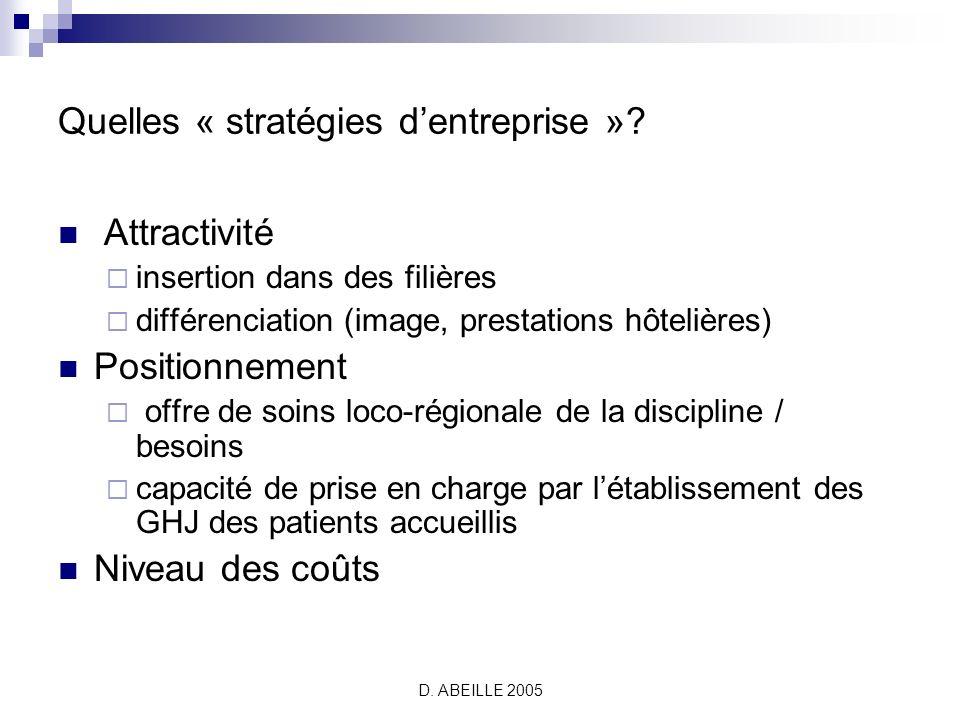 Quelles « stratégies d'entreprise »