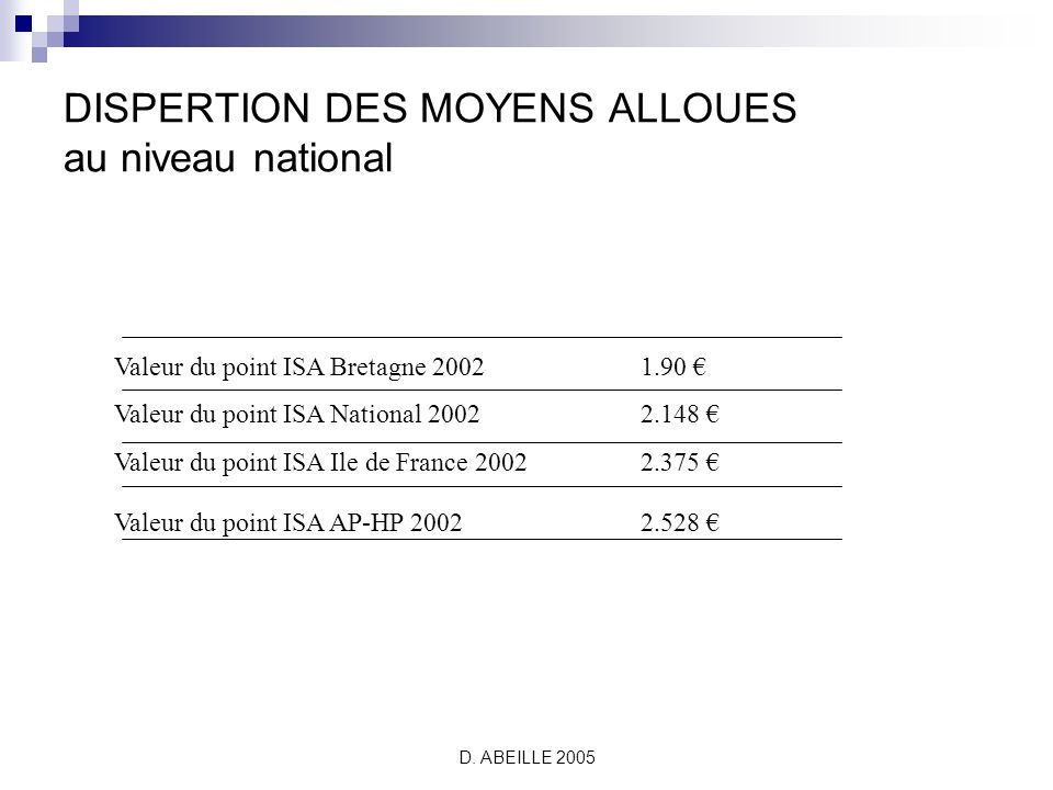 DISPERTION DES MOYENS ALLOUES au niveau national