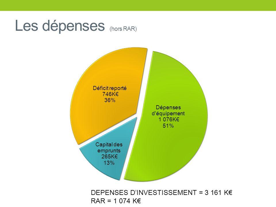 Les dépenses (hors RAR)