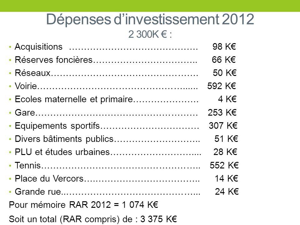 Dépenses d'investissement 2012 2 300K € :