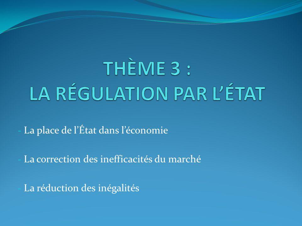 THÈME 3 : LA RÉGULATION PAR L'ÉTAT