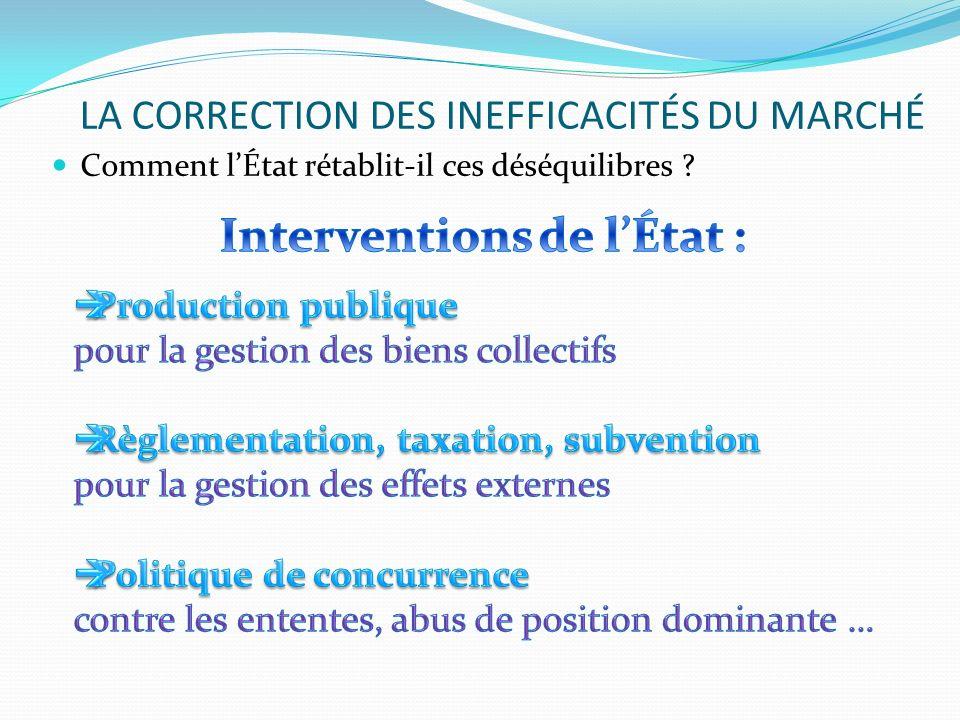 LA CORRECTION DES INEFFICACITÉS DU MARCHÉ