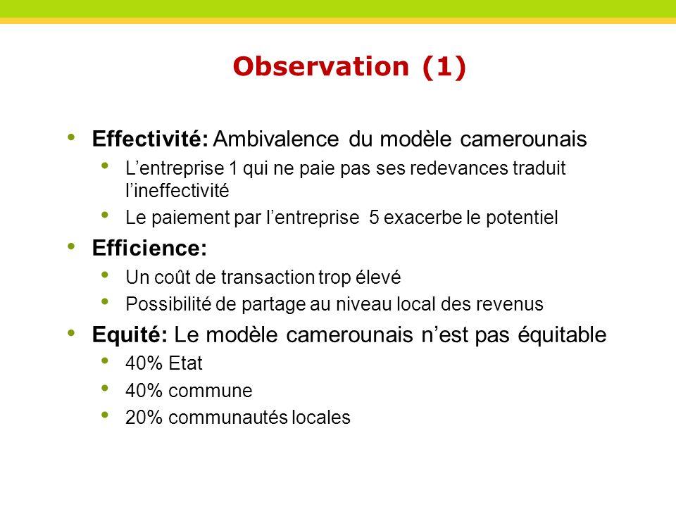 Observation (1) Effectivité: Ambivalence du modèle camerounais