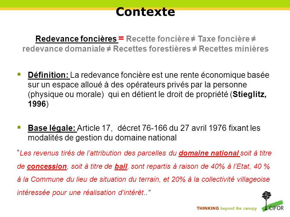 Contexte Redevance foncières = Recette foncière ≠ Taxe foncière ≠ redevance domaniale ≠ Recettes forestières ≠ Recettes minières.