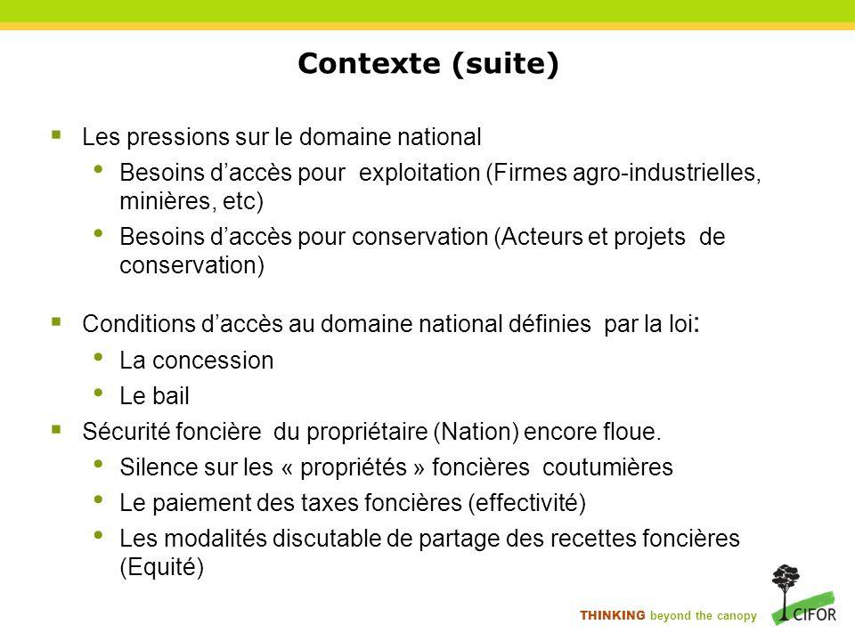 Contexte (suite) Les pressions sur le domaine national