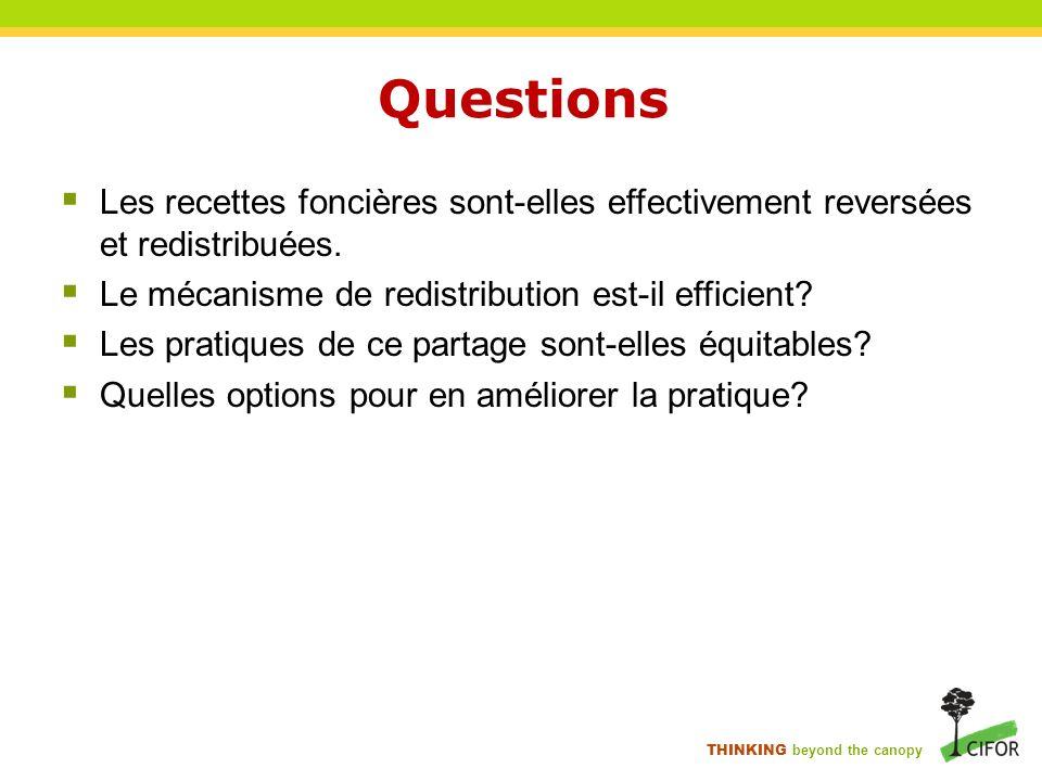 Questions Les recettes foncières sont-elles effectivement reversées et redistribuées. Le mécanisme de redistribution est-il efficient
