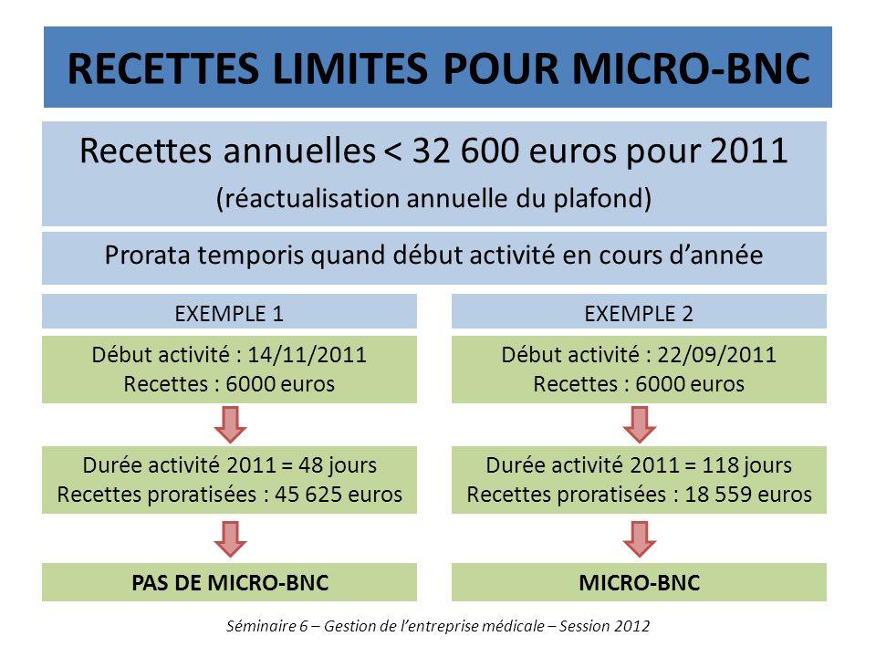 Recettes limites pour micro-bnc