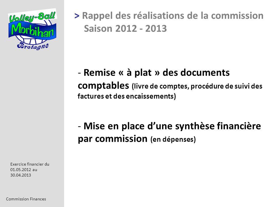 > Rappel des réalisations de la commission Saison 2012 - 2013
