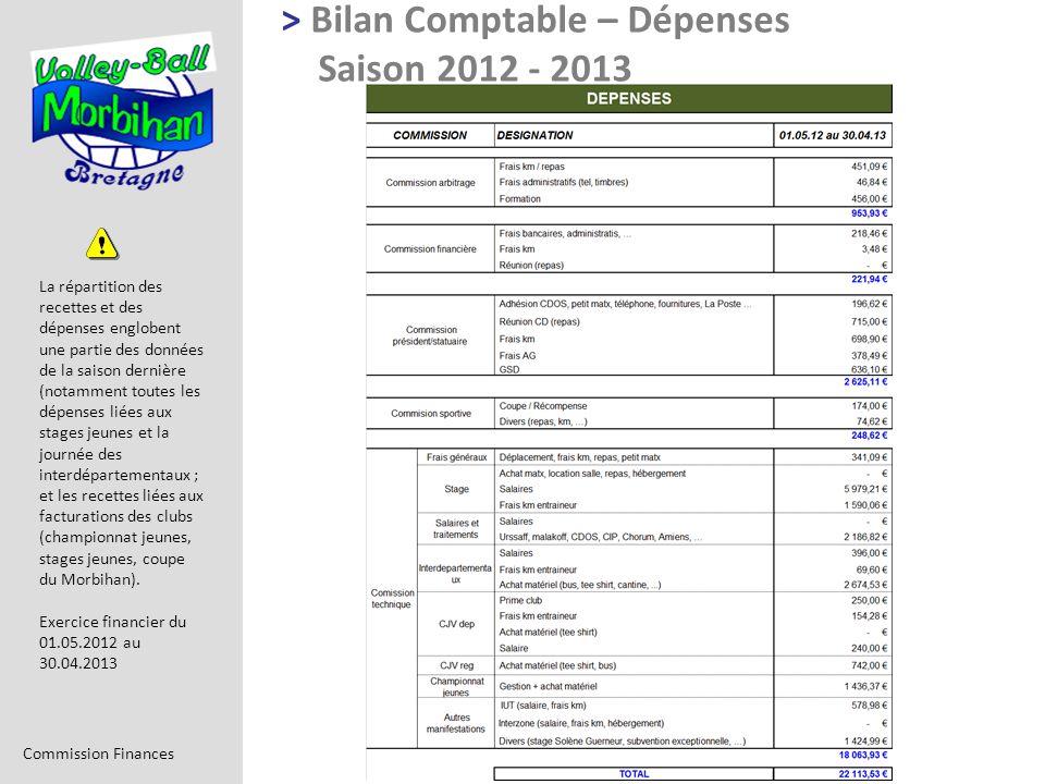 > Bilan Comptable – Dépenses Saison 2012 - 2013