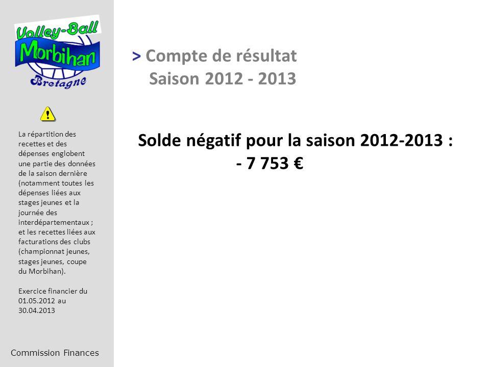 > Compte de résultat Saison 2012 - 2013