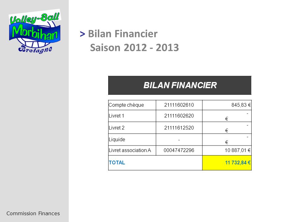 > Bilan Financier Saison 2012 - 2013 BILAN FINANCIER Compte chèque