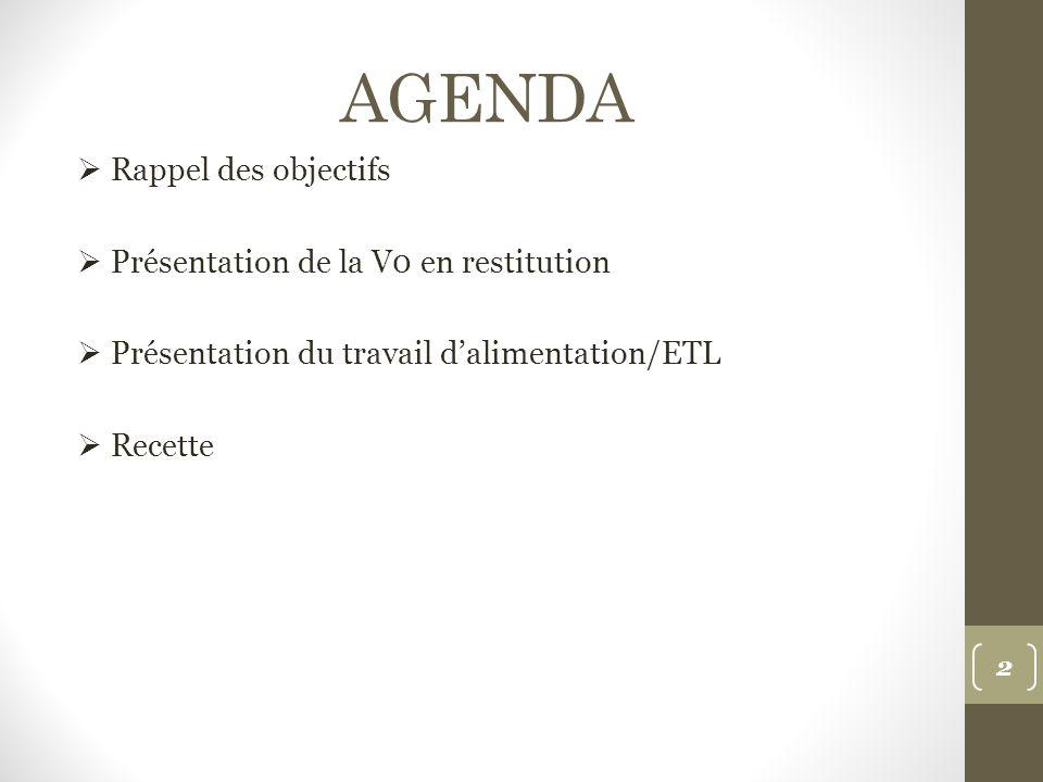 AGENDA Rappel des objectifs Présentation de la V0 en restitution