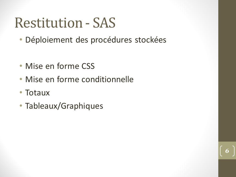 Restitution - SAS Déploiement des procédures stockées