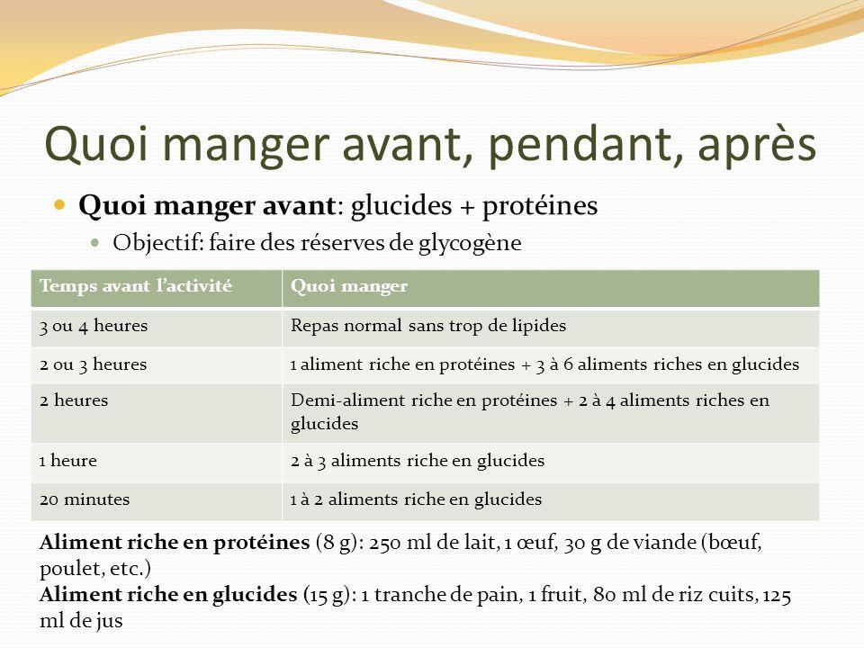 La nutrition et le plein air ppt video online t l charger - Les aliments riches en glucides ...