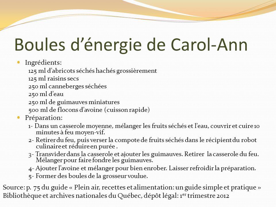 Boules d'énergie de Carol-Ann