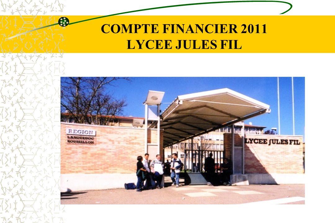 COMPTE FINANCIER 2011 LYCEE JULES FIL