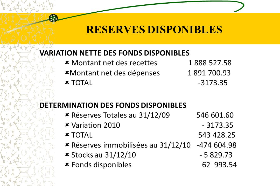 RESERVES DISPONIBLES VARIATION NETTE DES FONDS DISPONIBLES