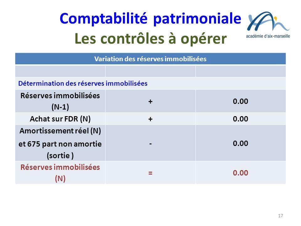 Comptabilité patrimoniale Les contrôles à opérer