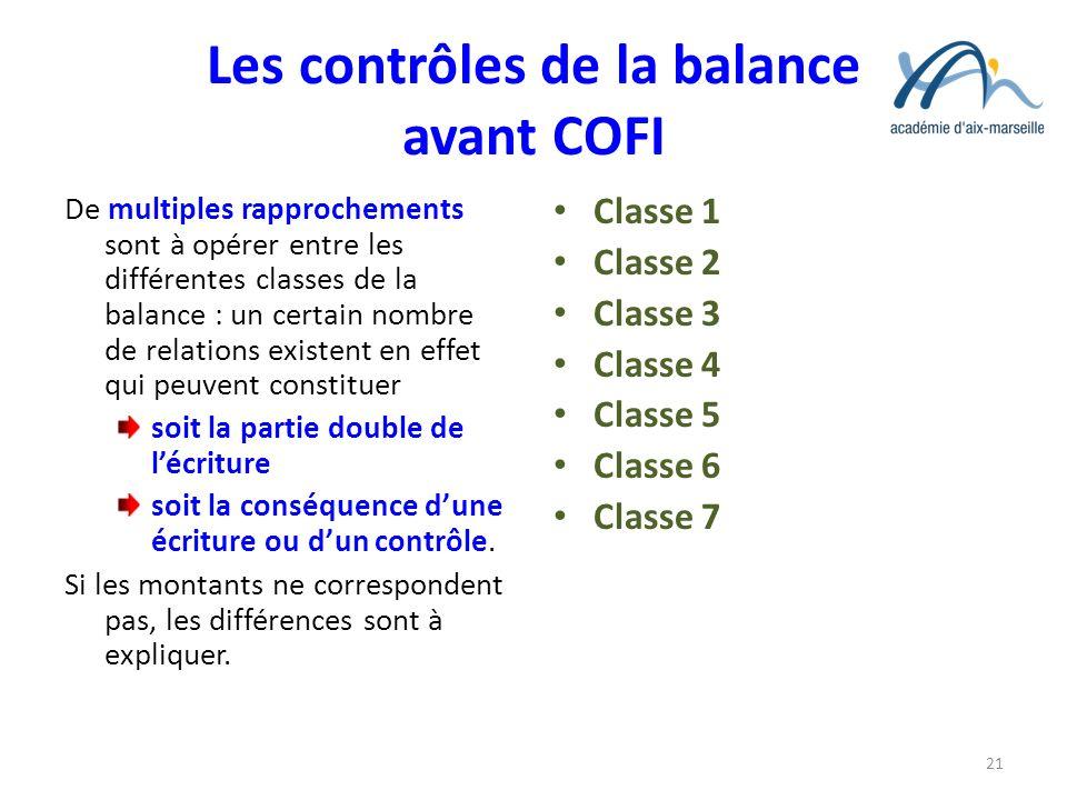 Les contrôles de la balance avant COFI