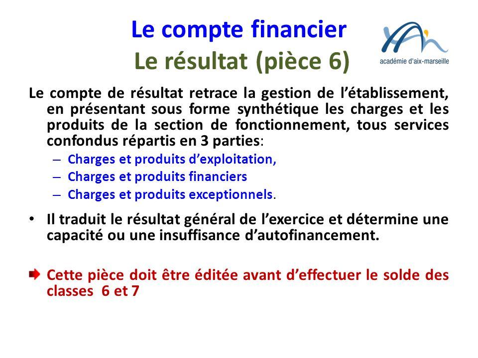 Le compte financier Le résultat (pièce 6)