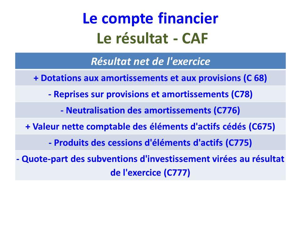 Le compte financier Le résultat - CAF