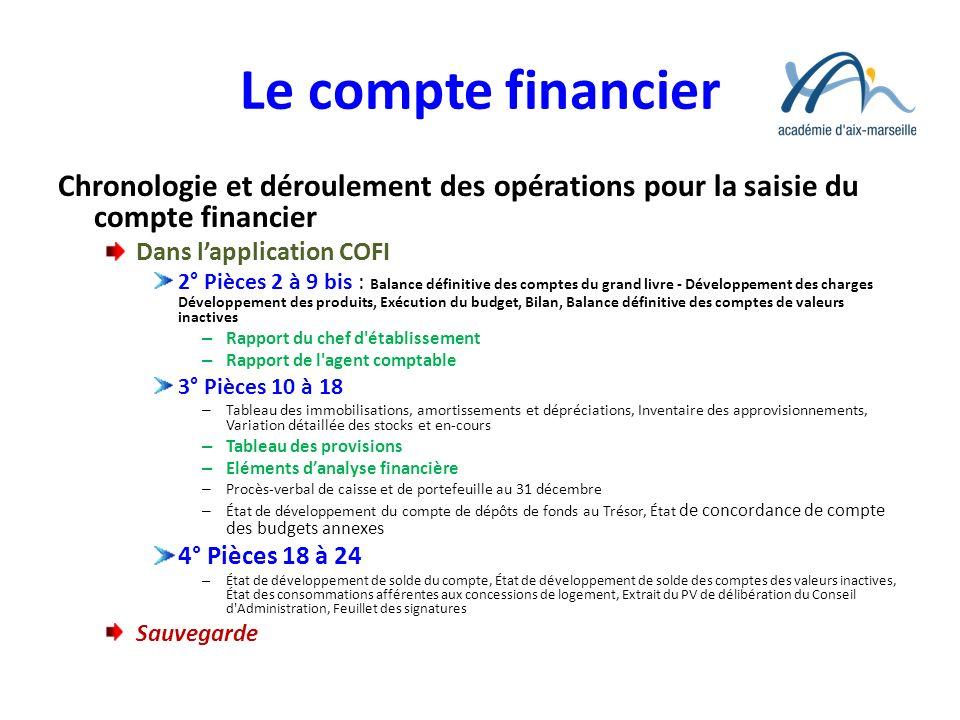 Le compte financier Chronologie et déroulement des opérations pour la saisie du compte financier. Dans l'application COFI.