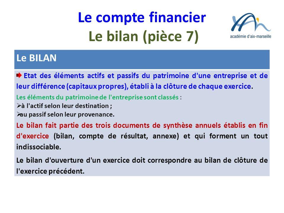 Le compte financier Le bilan (pièce 7)