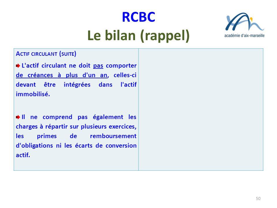 RCBC Le bilan (rappel) Actif circulant (suite)