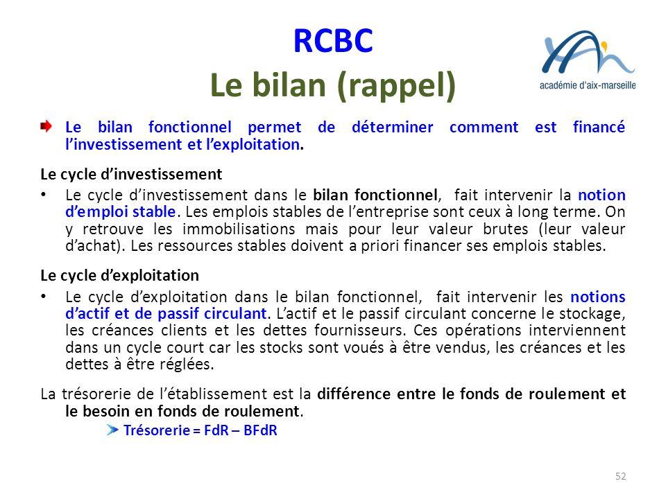 RCBC Le bilan (rappel) Le bilan fonctionnel permet de déterminer comment est financé l'investissement et l'exploitation.
