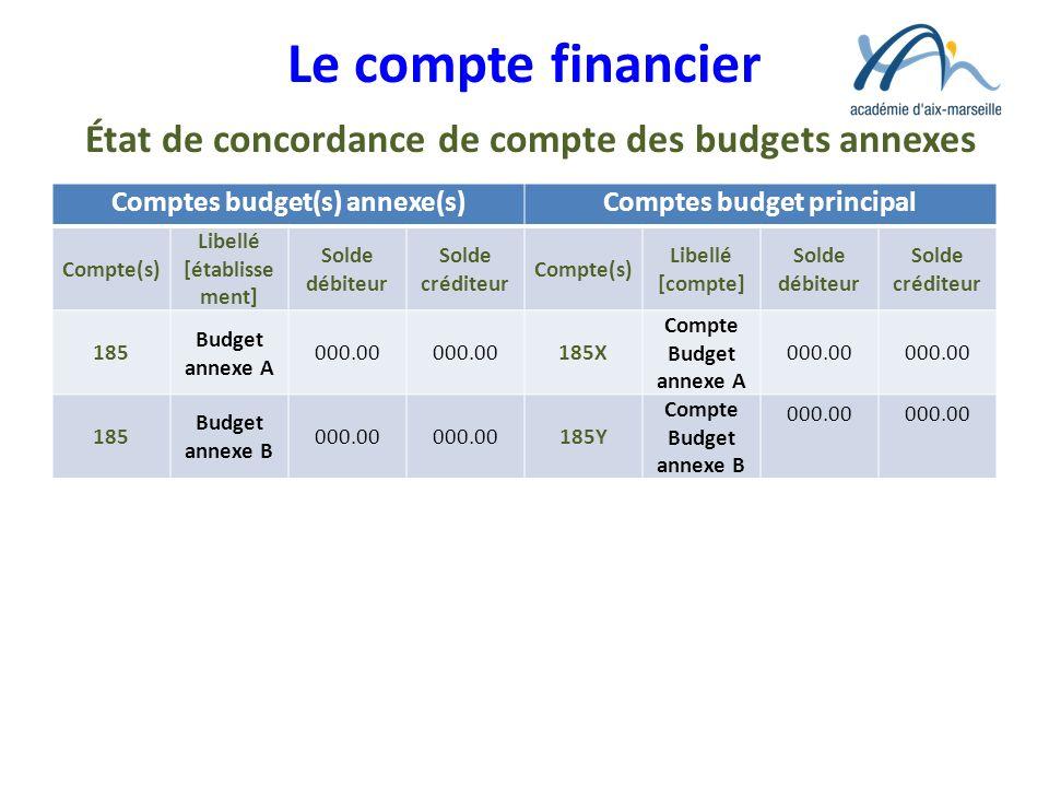 Le compte financier État de concordance de compte des budgets annexes