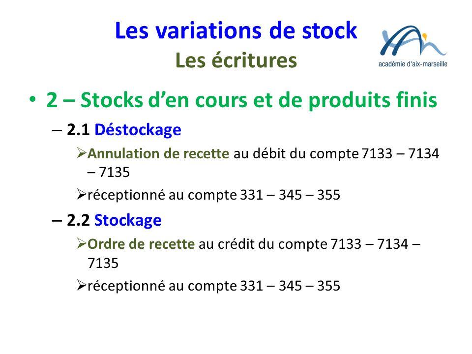 Les variations de stock Les écritures