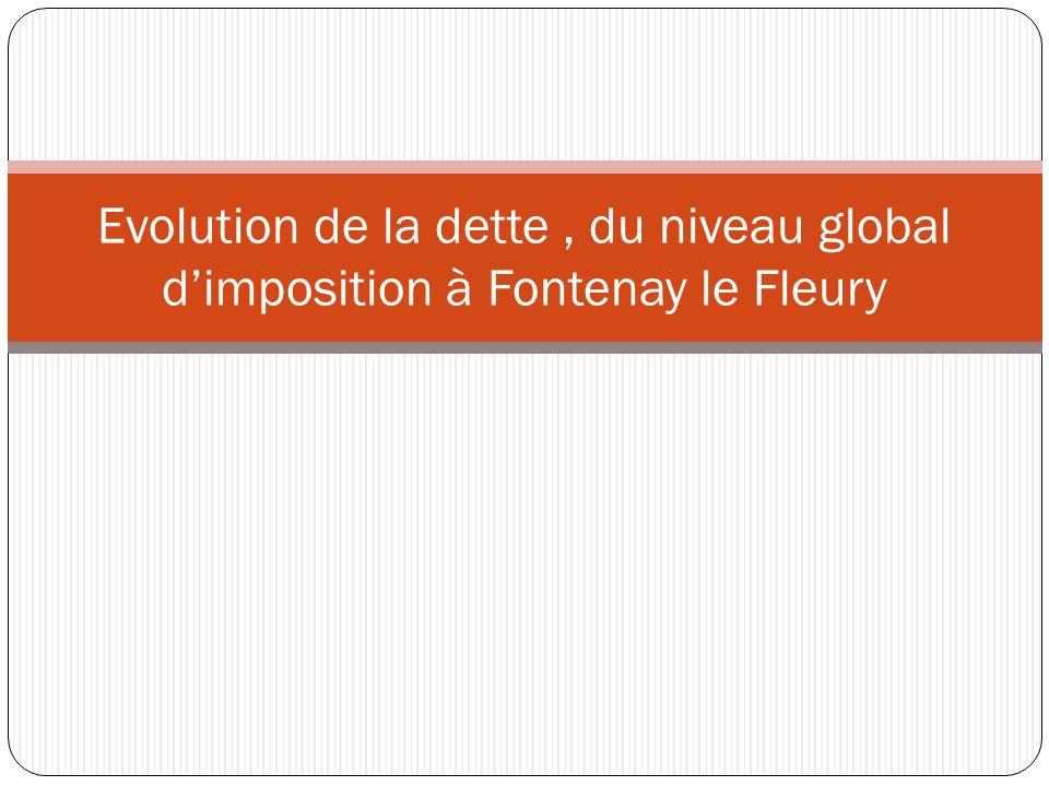 Evolution de la dette , du niveau global d'imposition à Fontenay le Fleury