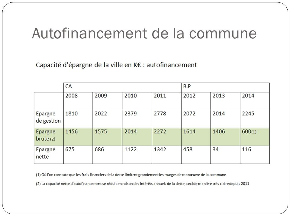 Autofinancement de la commune
