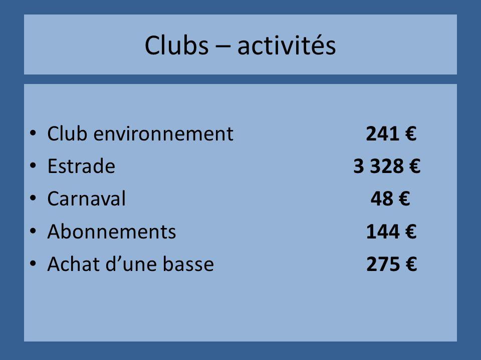 Clubs – activités Club environnement 241 € Estrade 3 328 €