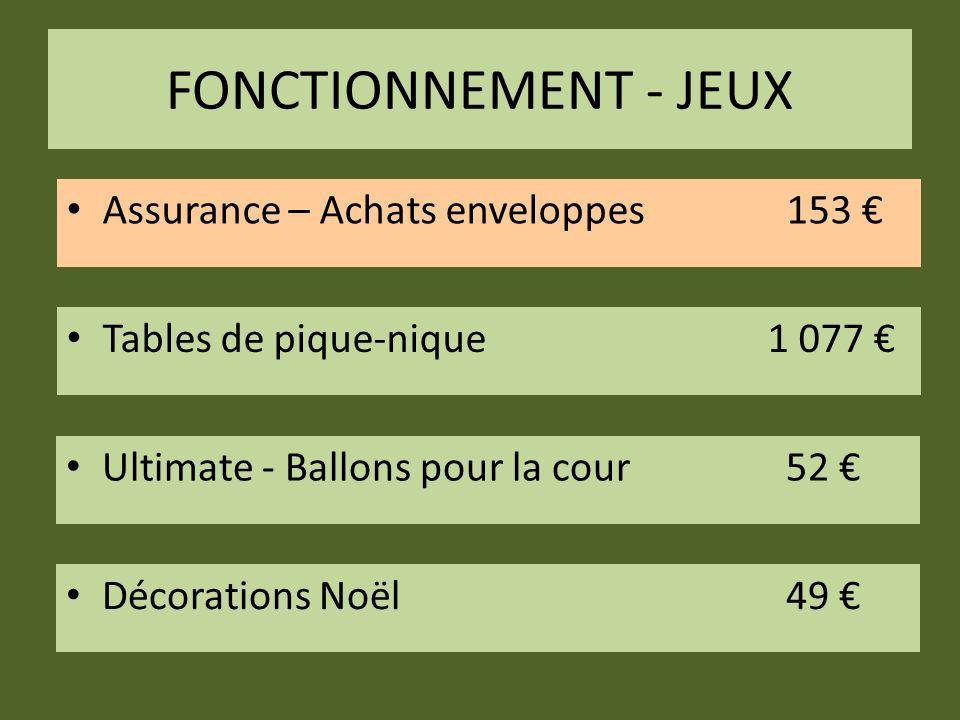 FONCTIONNEMENT - JEUX Assurance – Achats enveloppes 153 €