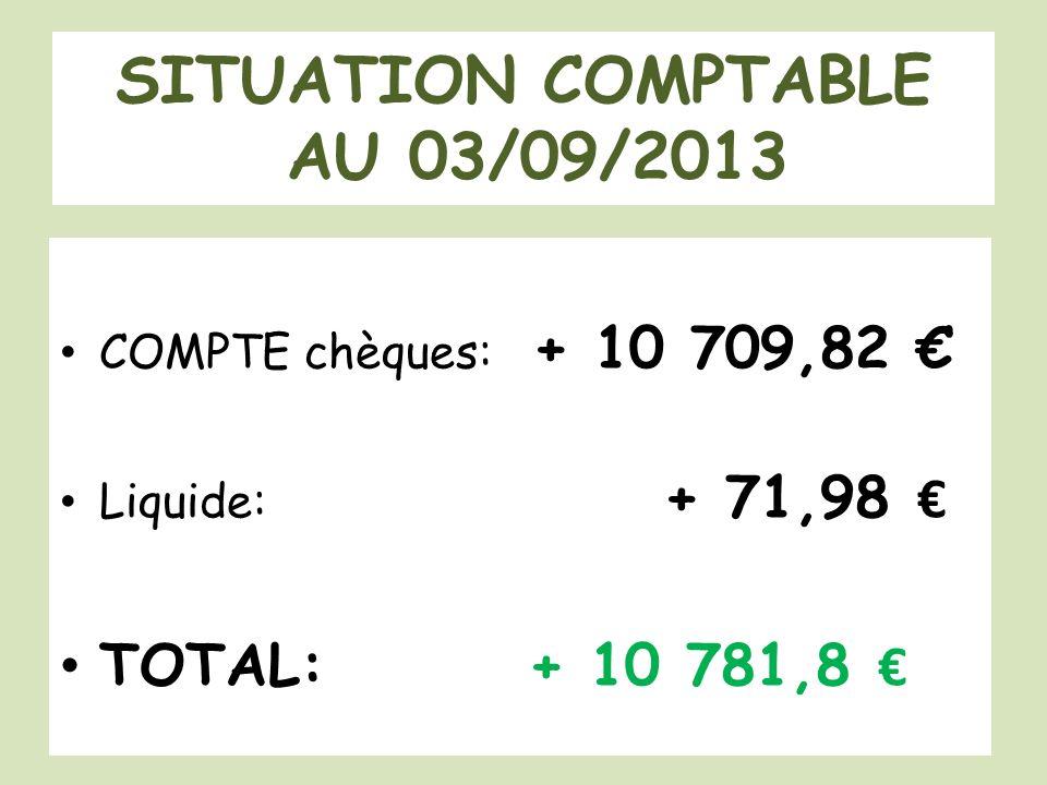 SITUATION COMPTABLE AU 03/09/2013