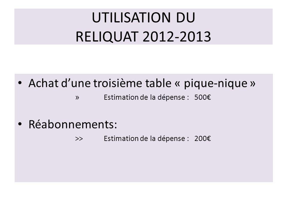 UTILISATION DU RELIQUAT 2012-2013