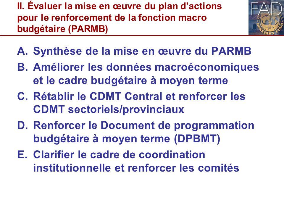 Synthèse de la mise en œuvre du PARMB