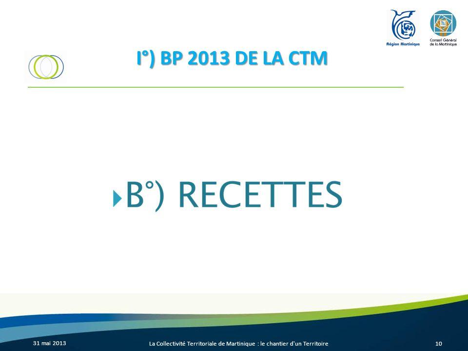 I°) BP 2013 DE LA CTM 31 mai 2013.