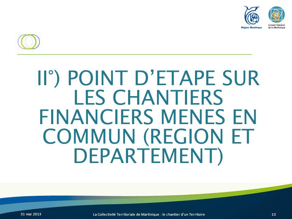 II°) POINT D'ETAPE SUR LES CHANTIERS FINANCIERS MENES EN COMMUN (REGION ET DEPARTEMENT)