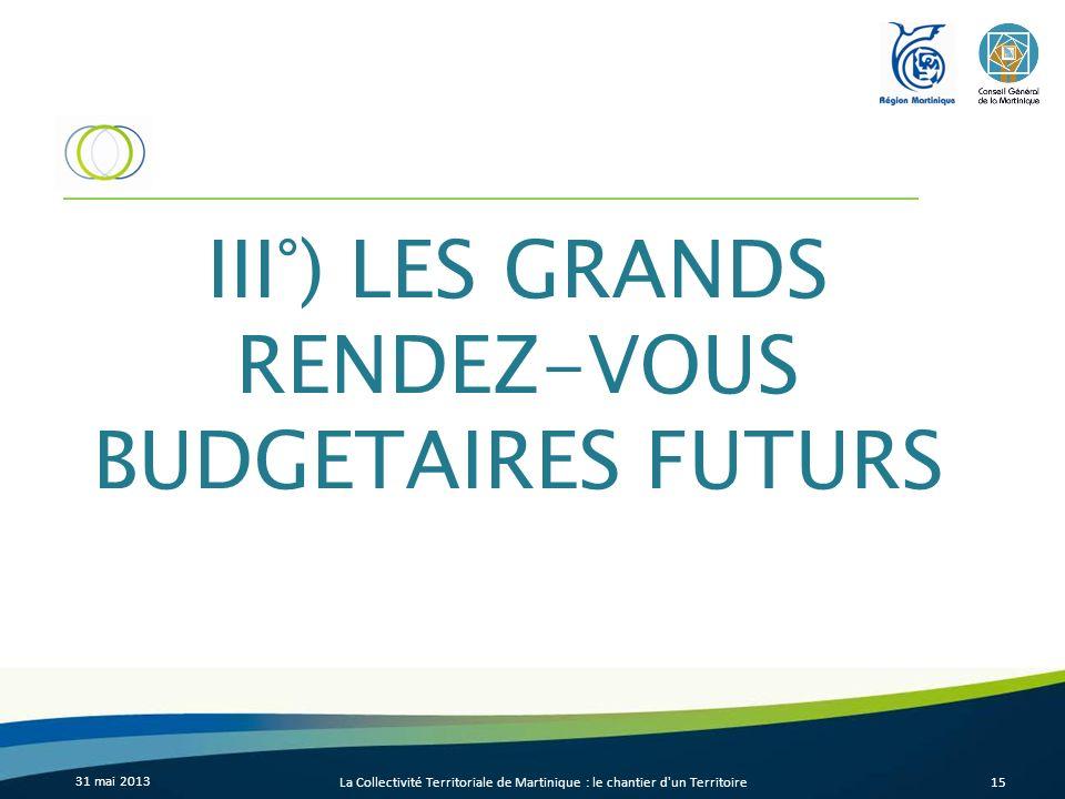 III°) LES GRANDS RENDEZ-VOUS BUDGETAIRES FUTURS