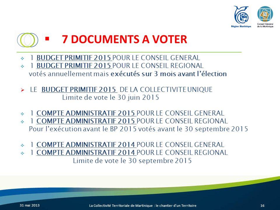 7 DOCUMENTS A VOTER 1 BUDGET PRIMITIF 2015 POUR LE CONSEIL GENERAL