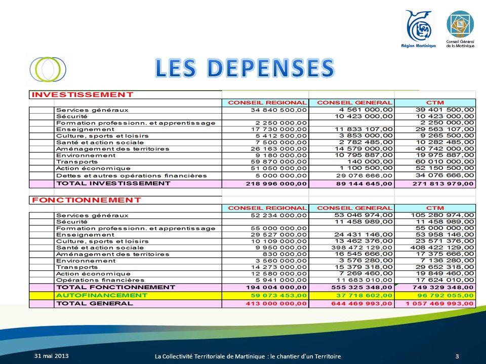 LES DEPENSES 31 mai 2013 La Collectivité Territoriale de Martinique : le chantier d un Territoire