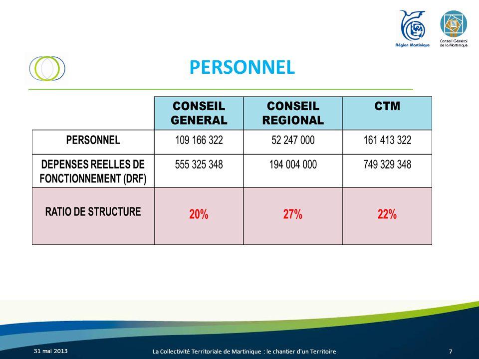 PERSONNEL 31 mai 2013 La Collectivité Territoriale de Martinique : le chantier d un Territoire