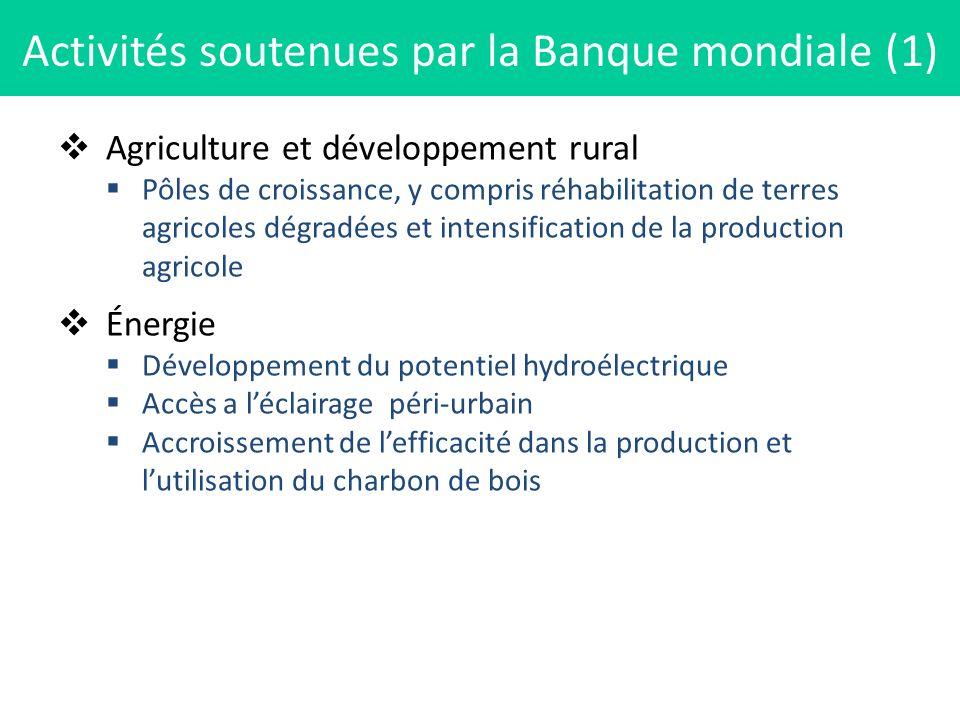 Activités soutenues par la Banque mondiale (1)