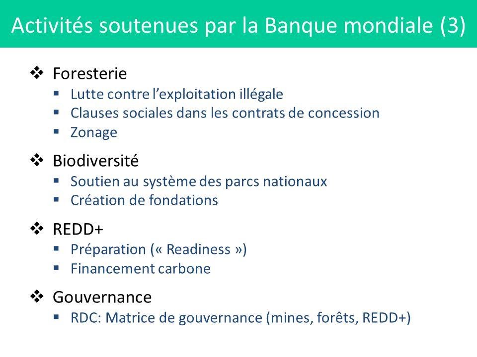 Activités soutenues par la Banque mondiale (3)