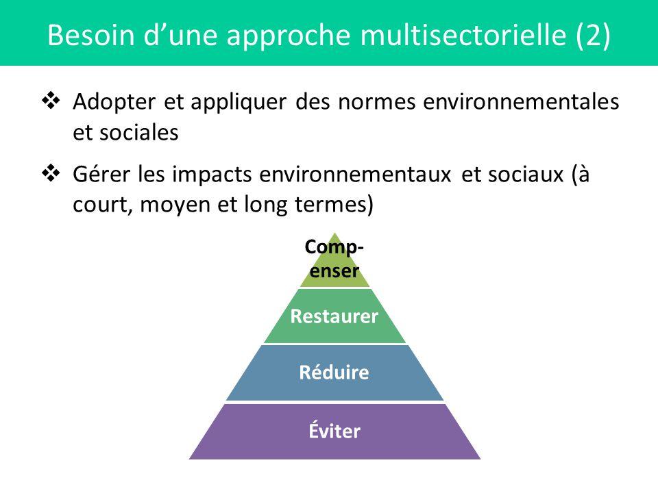 Besoin d'une approche multisectorielle (2)