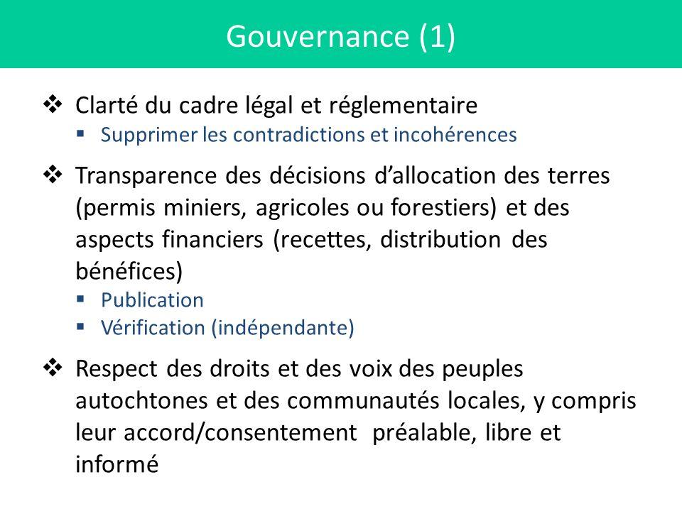 Gouvernance (1) Clarté du cadre légal et réglementaire