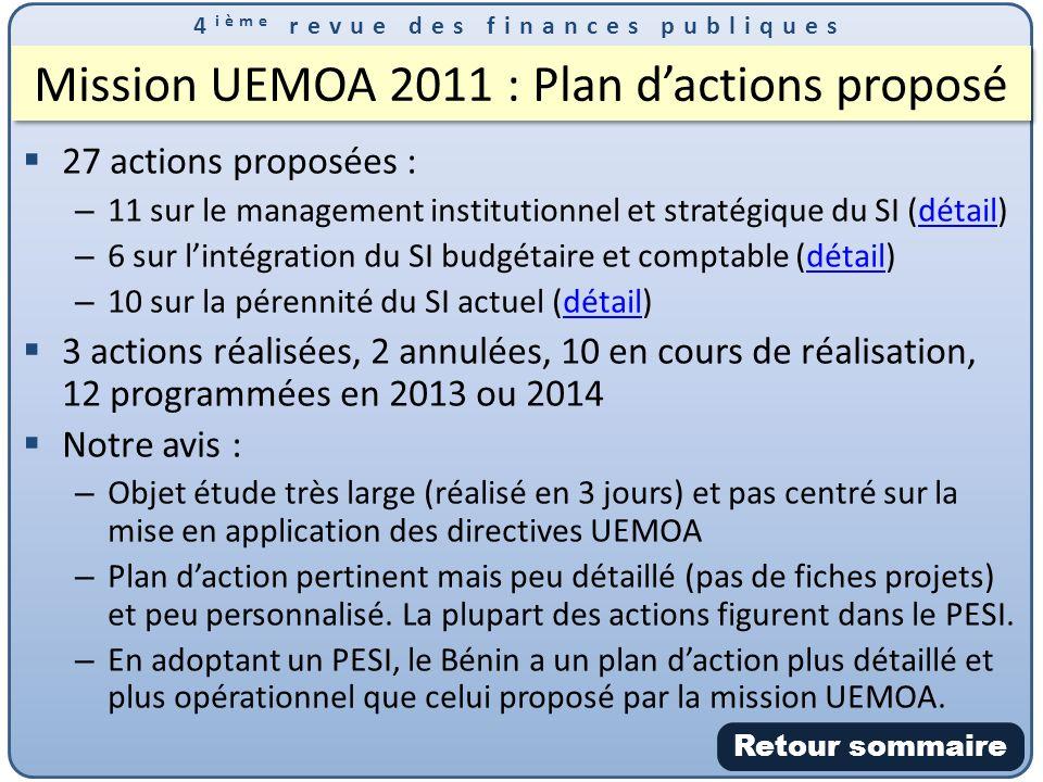 Mission UEMOA 2011 : Plan d'actions proposé